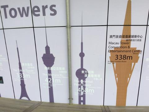 各地の塔の高さ比べ