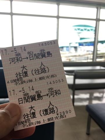 高速船の往復乗船券