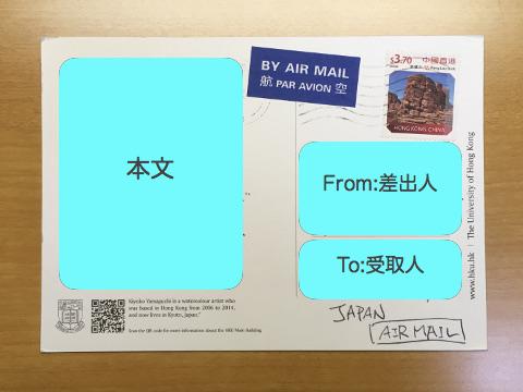 絵葉書の宛名書き