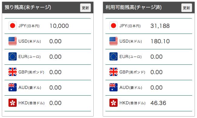 一万円を残高移動
